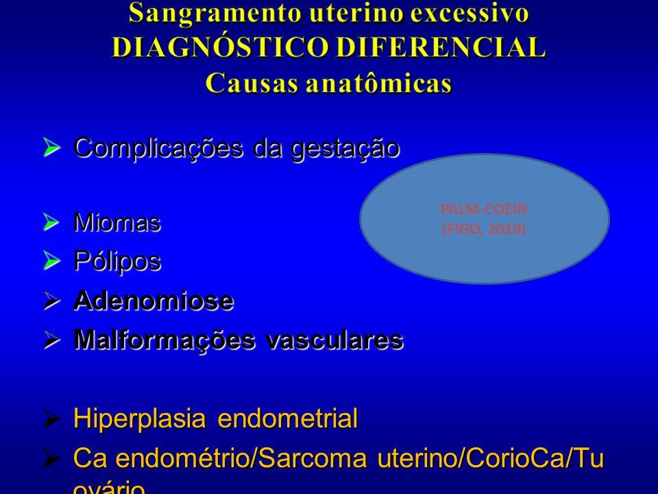 Sangramento uterino excessivo DIAGNÓSTICO DIFERENCIAL Causas anatômicas