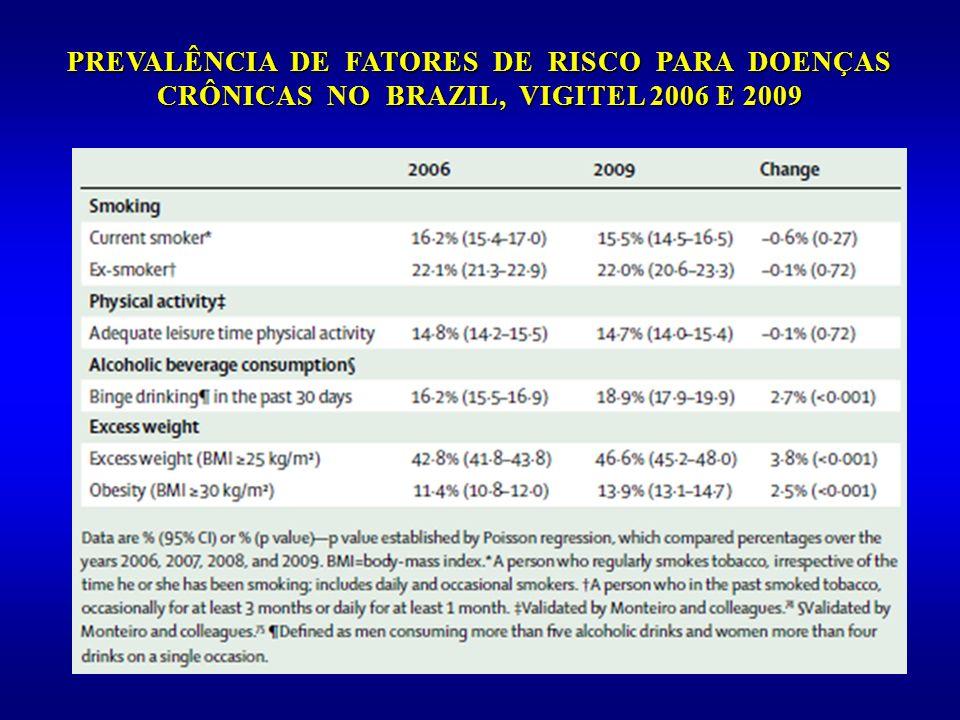 PREVALÊNCIA DE FATORES DE RISCO PARA DOENÇAS CRÔNICAS NO BRAZIL, VIGITEL 2006 E 2009