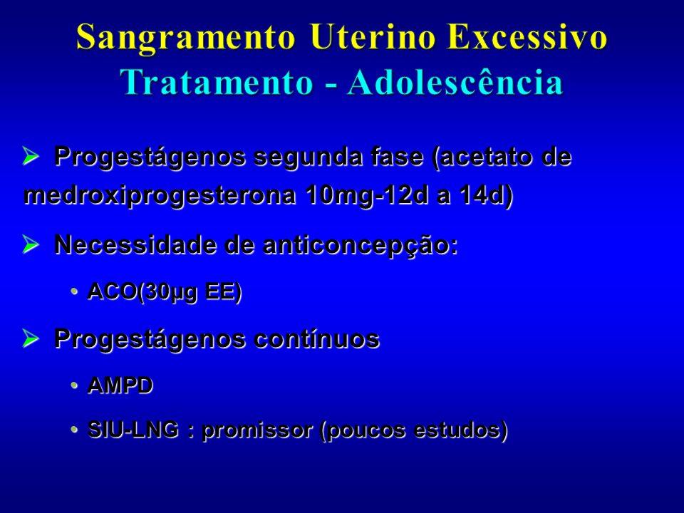 Sangramento Uterino Excessivo Tratamento - Adolescência
