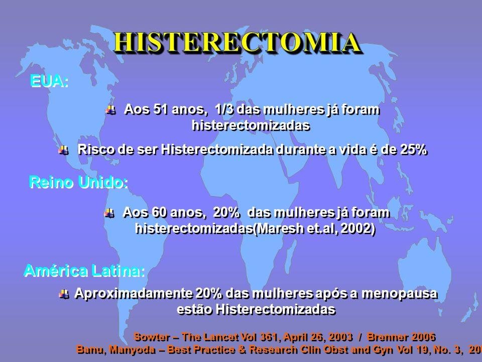 HISTERECTOMIA EUA: Reino Unido: América Latina: