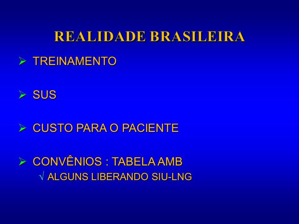 REALIDADE BRASILEIRA TREINAMENTO SUS CUSTO PARA O PACIENTE