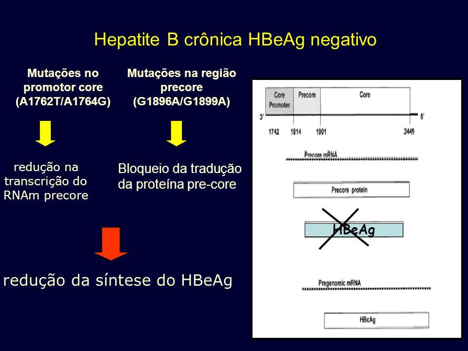 Mutações na região precore (G1896A/G1899A)