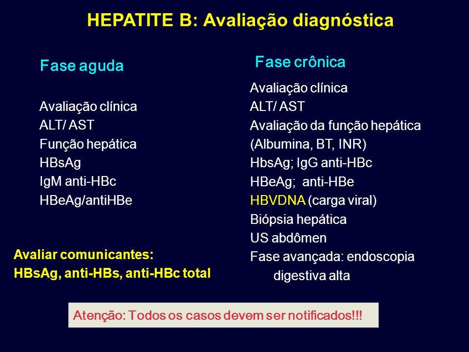 HEPATITE B: Avaliação diagnóstica