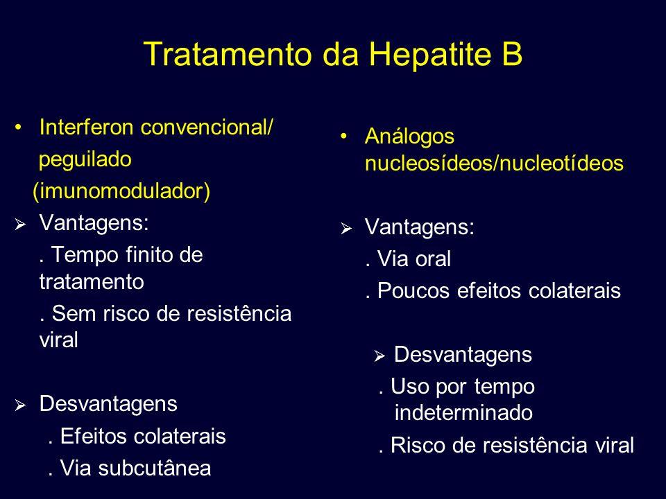 Tratamento da Hepatite B