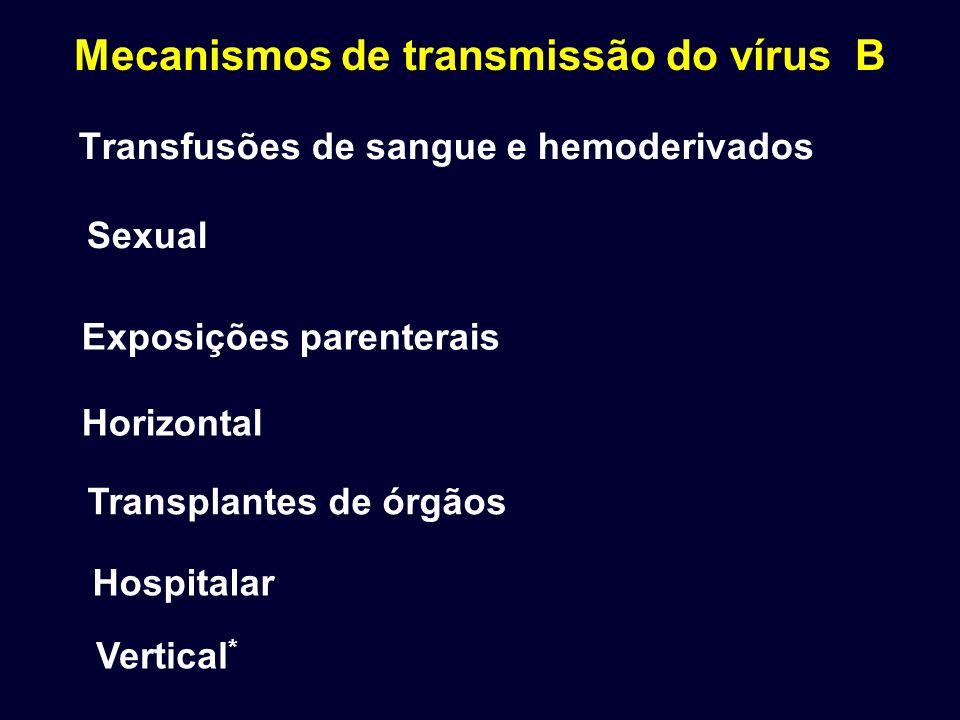 Transfusões de sangue e hemoderivados