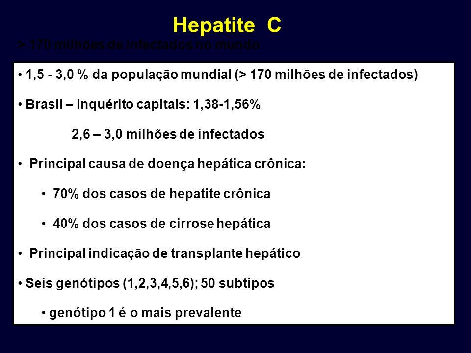 Hepatite C > 170 milhões de infectados no mundo