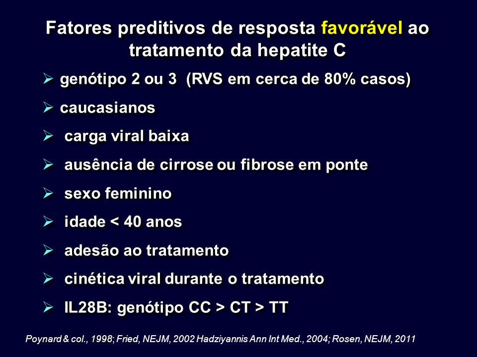 Fatores preditivos de resposta favorável ao tratamento da hepatite C