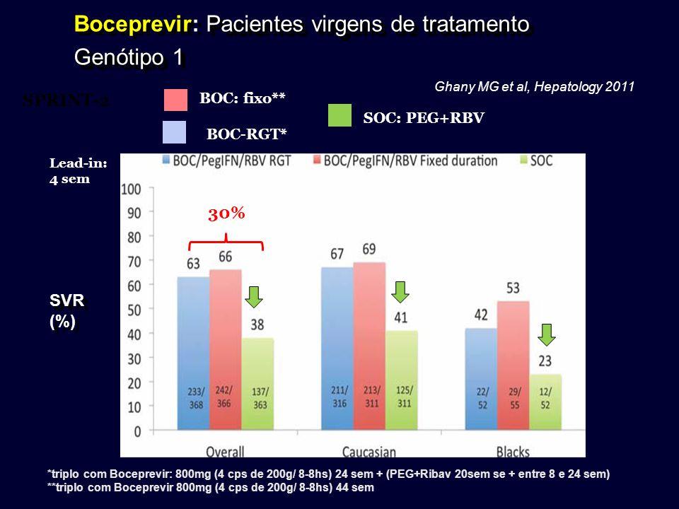 Boceprevir: Pacientes virgens de tratamento Genótipo 1