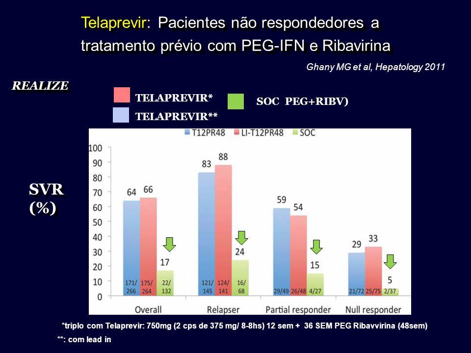 Telaprevir: Pacientes não respondedores a