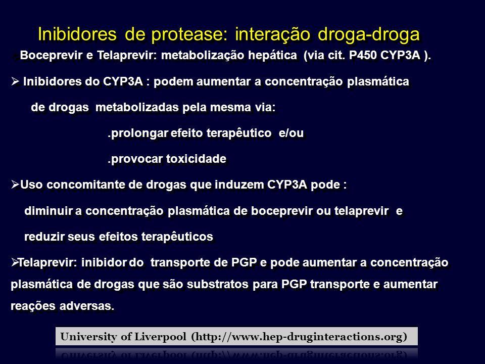 Inibidores de protease: interação droga-droga