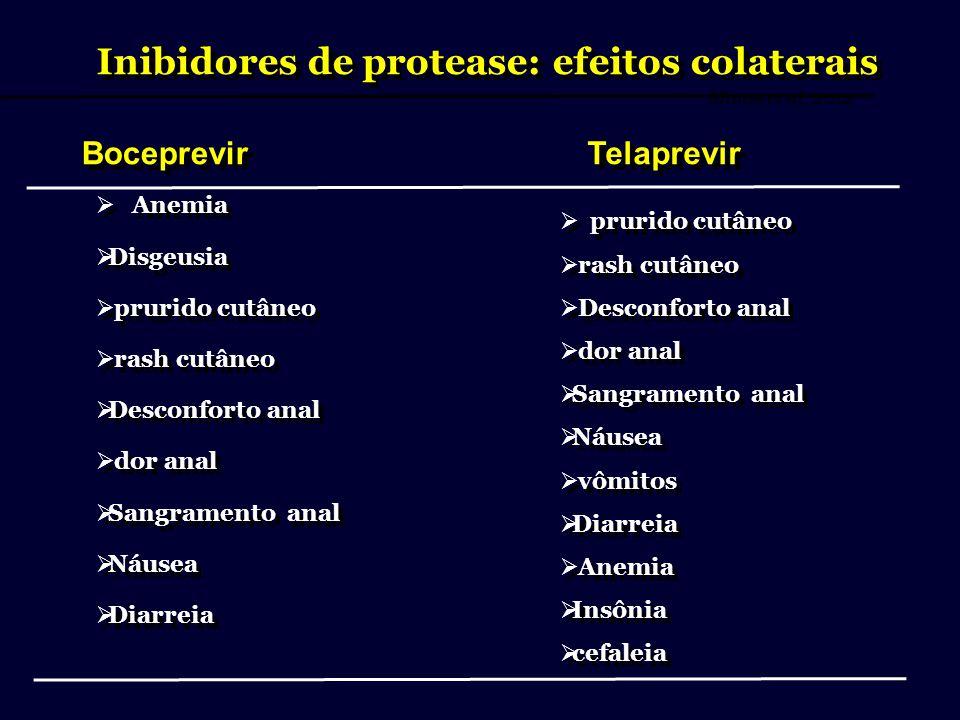 Inibidores de protease: efeitos colaterais
