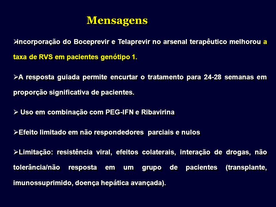 Mensagens incorporação do Boceprevir e Telaprevir no arsenal terapêutico melhorou a taxa de RVS em pacientes genótipo 1.