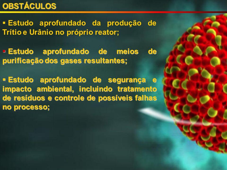 OBSTÁCULOS Estudo aprofundado da produção de Trítio e Urânio no próprio reator; Estudo aprofundado de meios de purificação dos gases resultantes;
