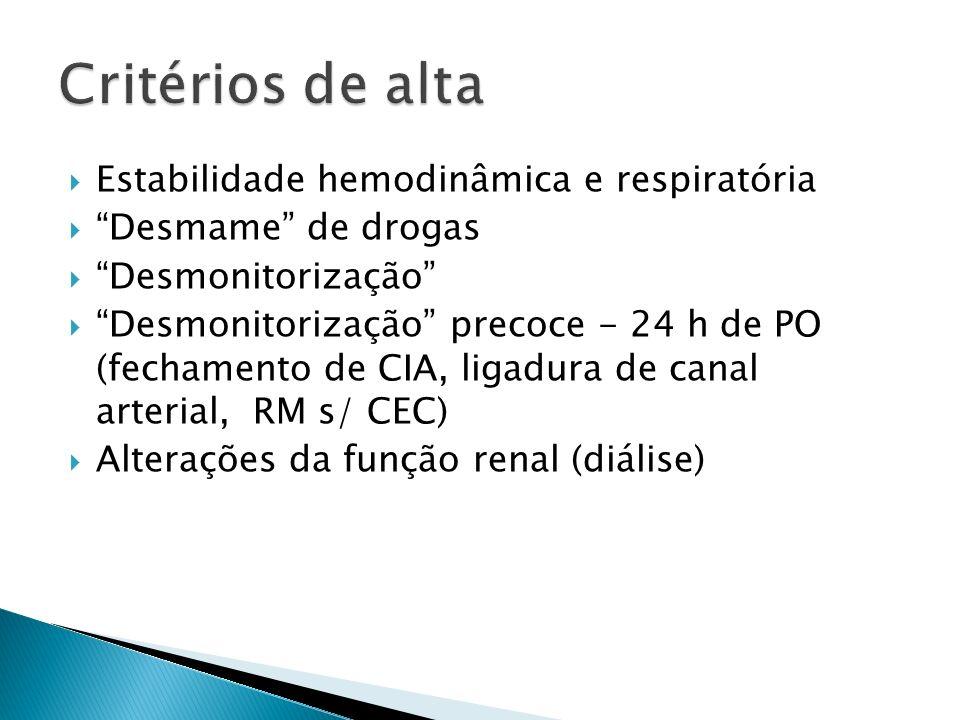 Critérios de alta Estabilidade hemodinâmica e respiratória