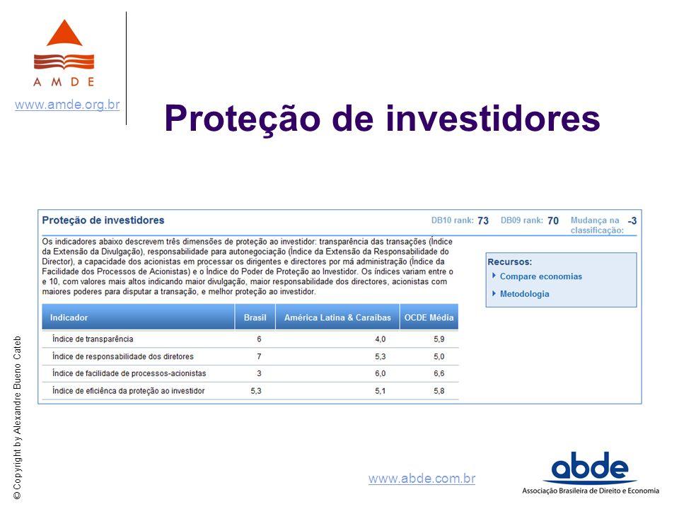 Proteção de investidores