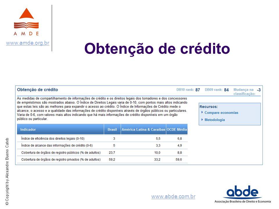 Obtenção de crédito