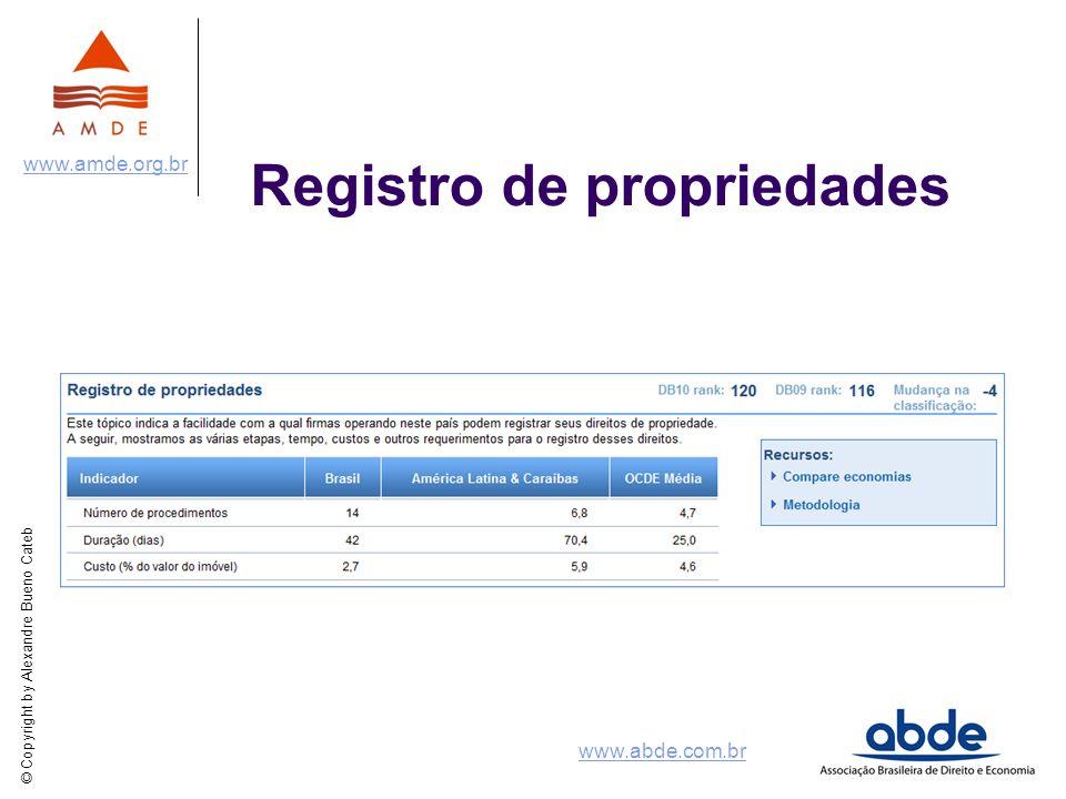 Registro de propriedades