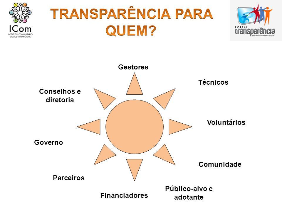 TRANSPARÊNCIA PARA QUEM Público-alvo e adotante