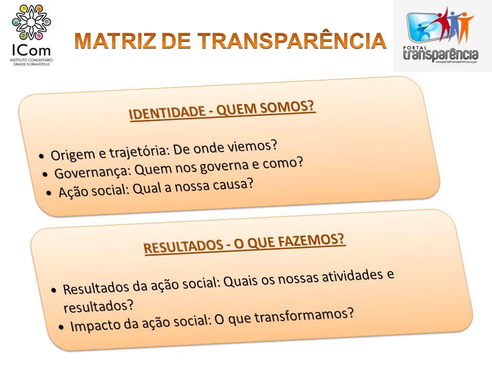 MATRIZ DE TRANSPARÊNCIA