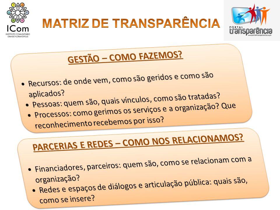 MATRIZ DE TRANSPARÊNCIA PARCERIAS E REDES – COMO NOS RELACIONAMOS