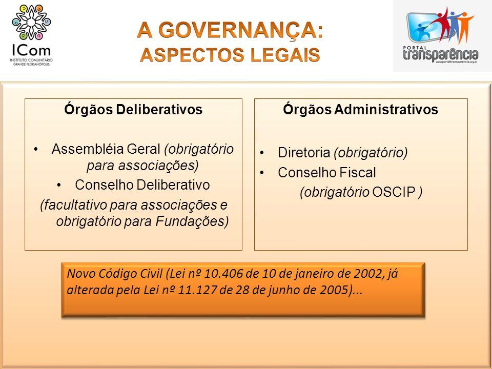 Órgãos Administrativos