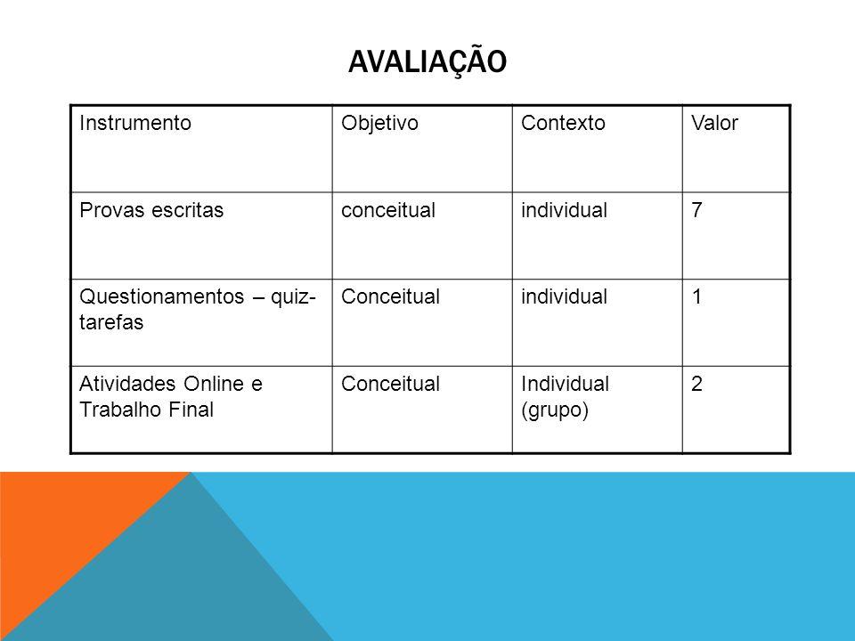AVALIAÇÃO Instrumento Objetivo Contexto Valor Provas escritas
