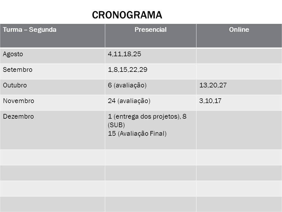 CRONOGRAMA Turma – Segunda Presencial Online Agosto 4,11,18,25
