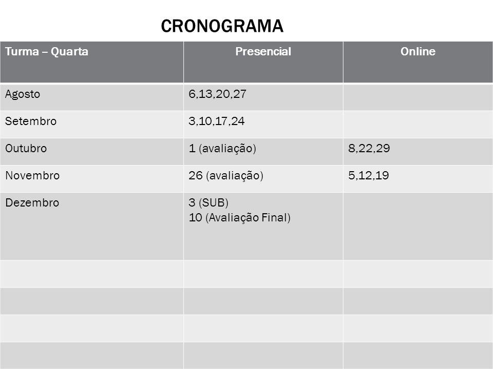 CRONOGRAMA Turma – Quarta Presencial Online Agosto 6,13,20,27 Setembro