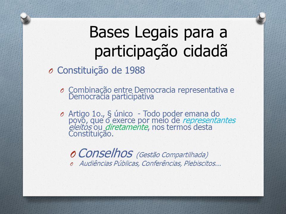 Bases Legais para a participação cidadã