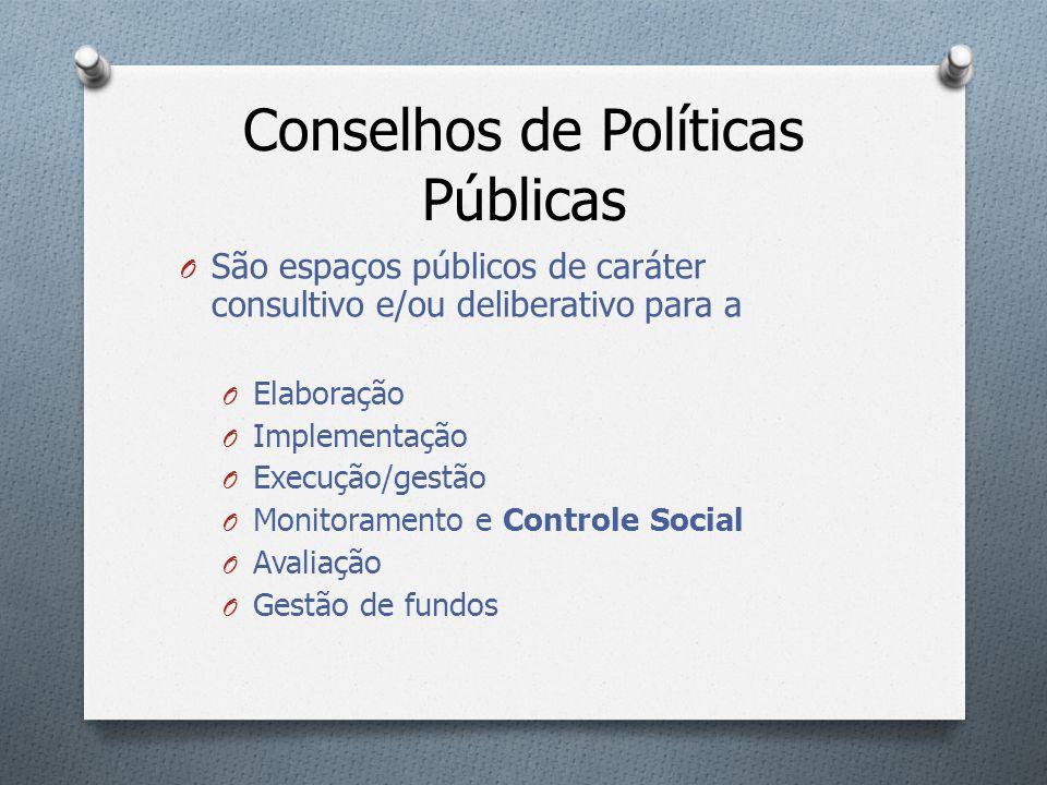 Conselhos de Políticas Públicas