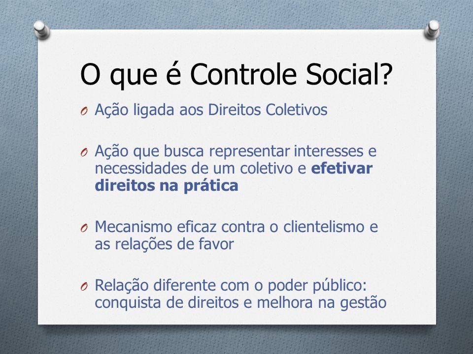 O que é Controle Social Ação ligada aos Direitos Coletivos