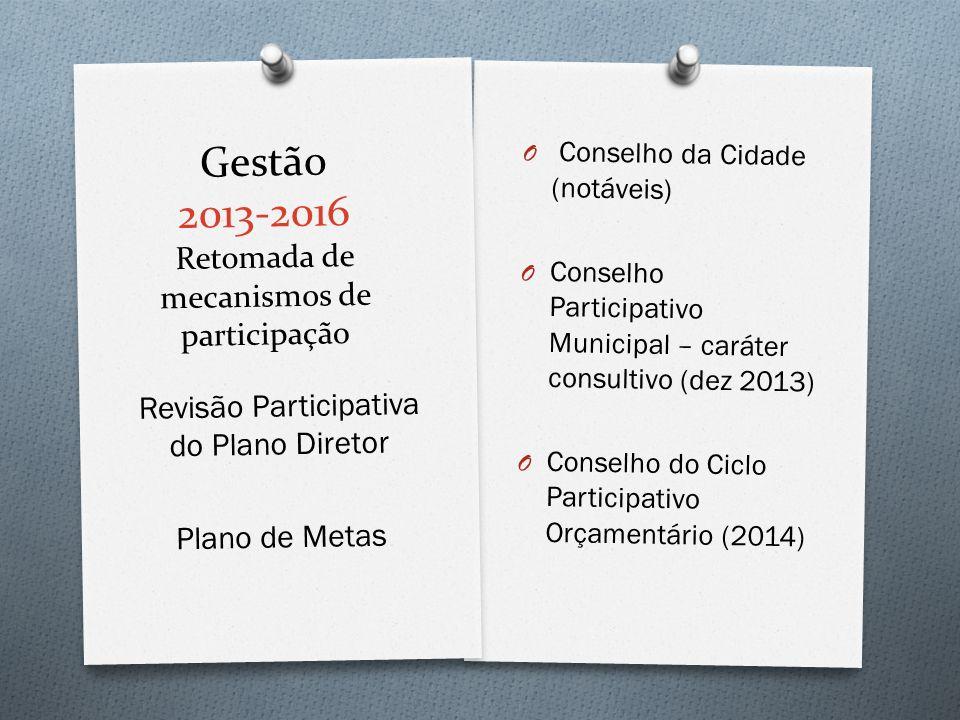 Gestão 2013-2016 Retomada de mecanismos de participação