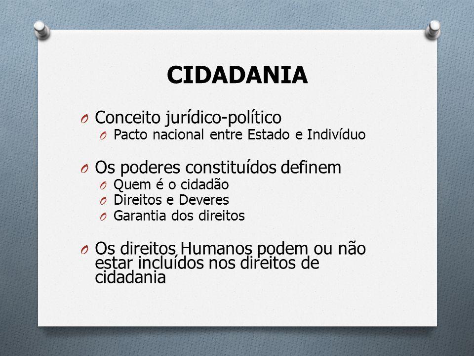 CIDADANIA Conceito jurídico-político Os poderes constituídos definem