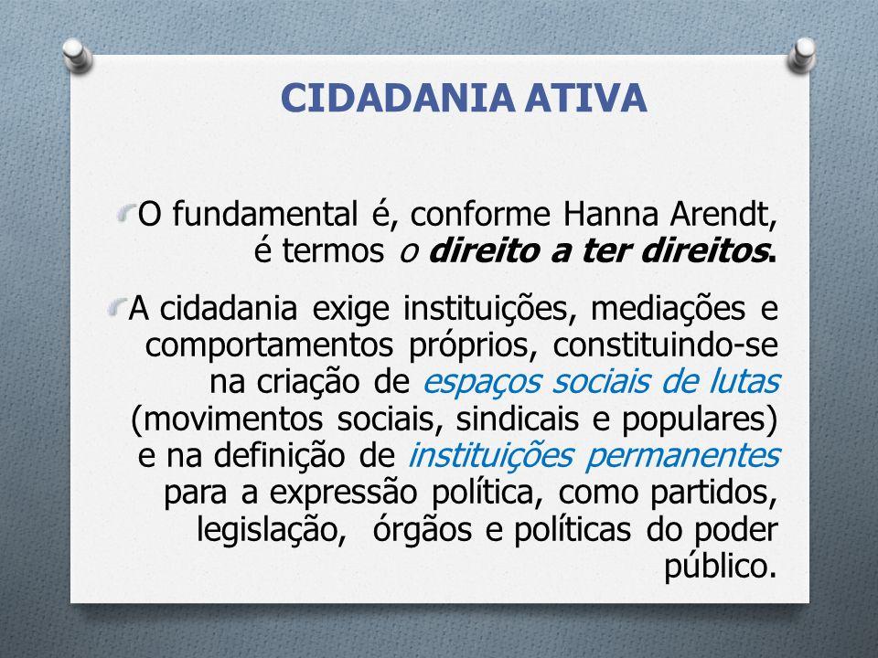 CIDADANIA ATIVA O fundamental é, conforme Hanna Arendt, é termos o direito a ter direitos.
