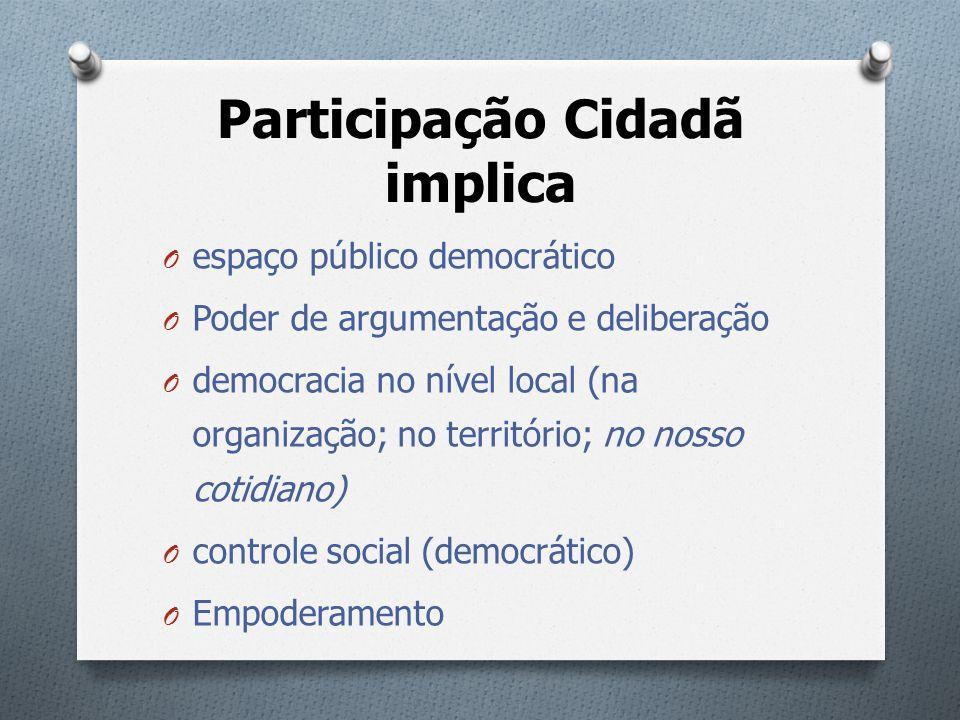 Participação Cidadã implica