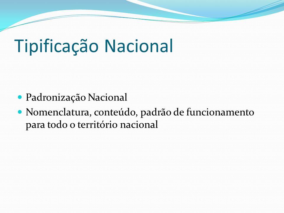 Tipificação Nacional Padronização Nacional