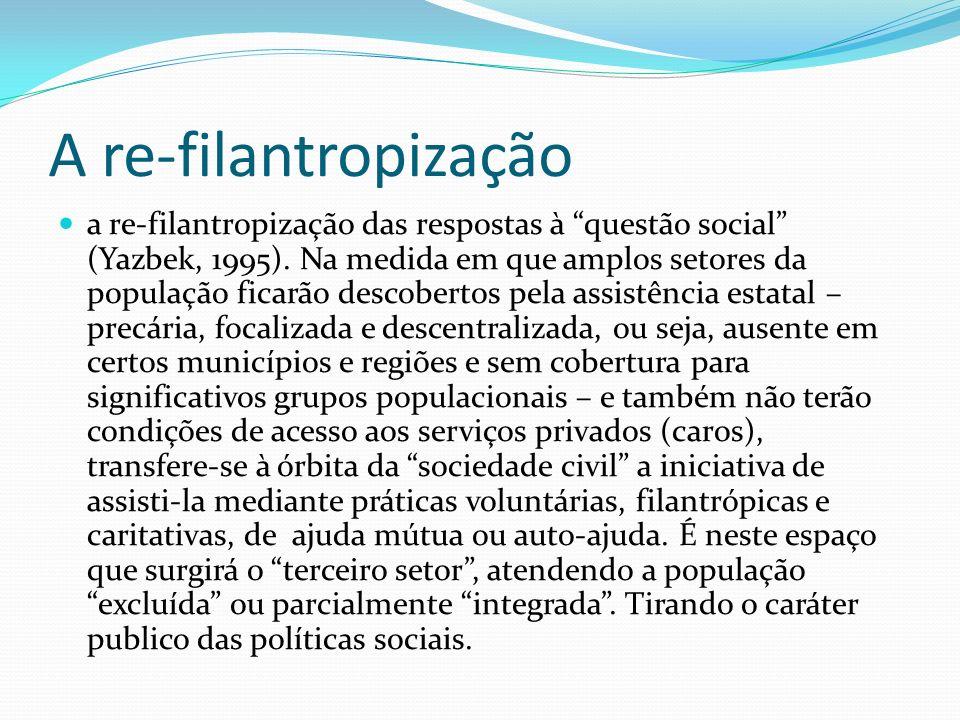 A re-filantropização