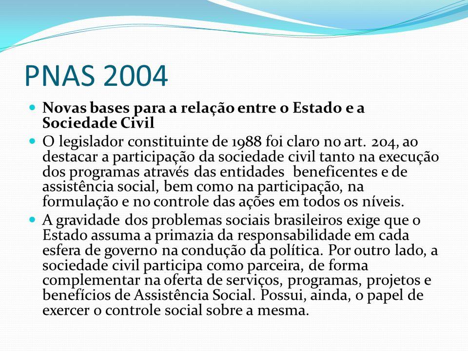 PNAS 2004 Novas bases para a relação entre o Estado e a Sociedade Civil.