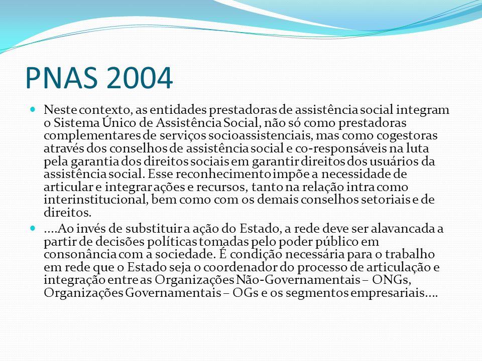 PNAS 2004