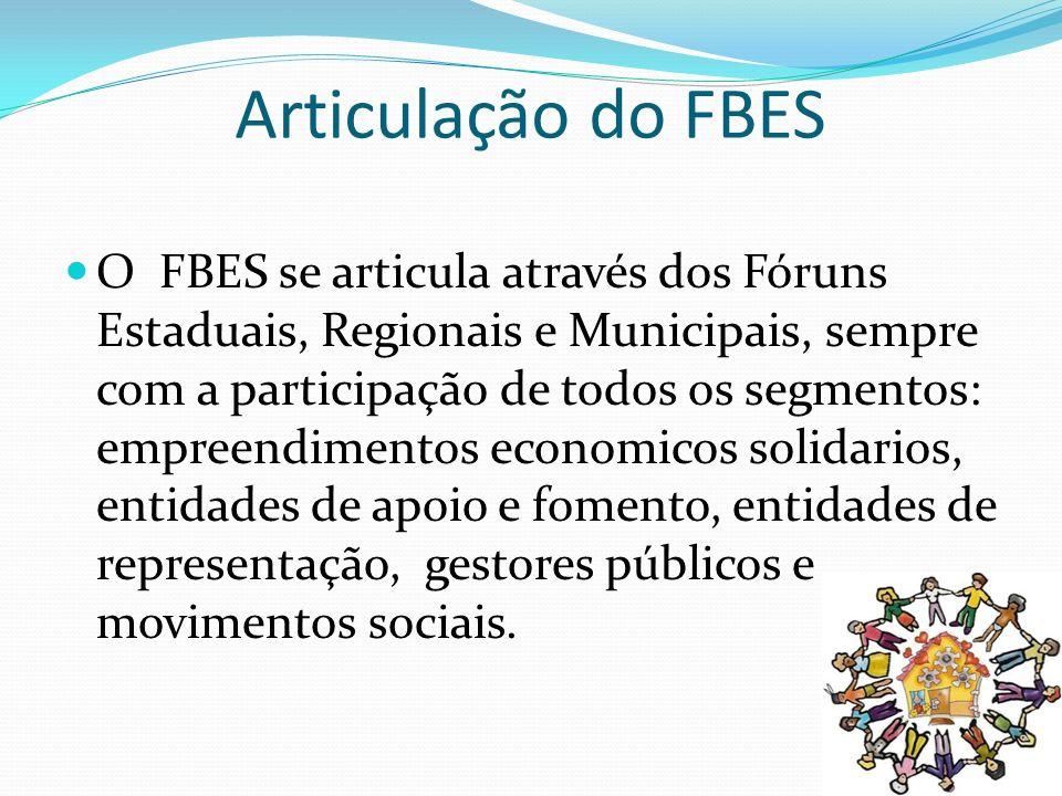 Articulação do FBES