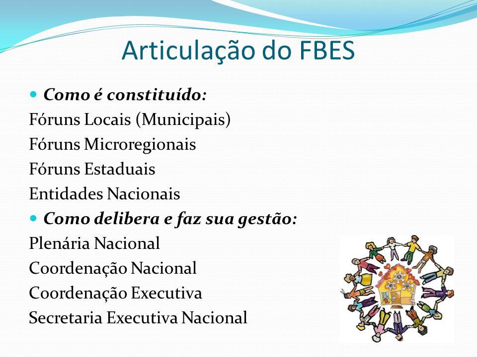 Articulação do FBES Como é constituído: Fóruns Locais (Municipais)