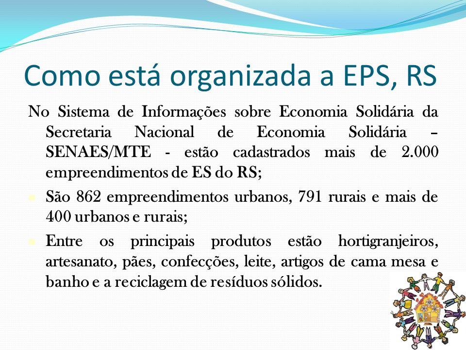 Como está organizada a EPS, RS