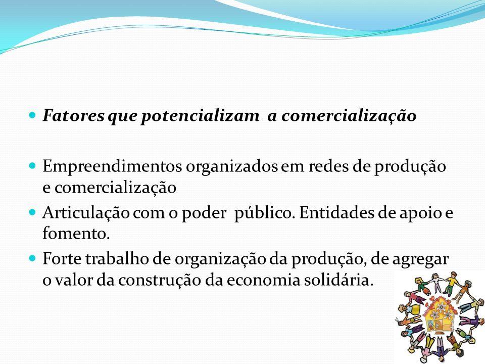 Fatores que potencializam a comercialização