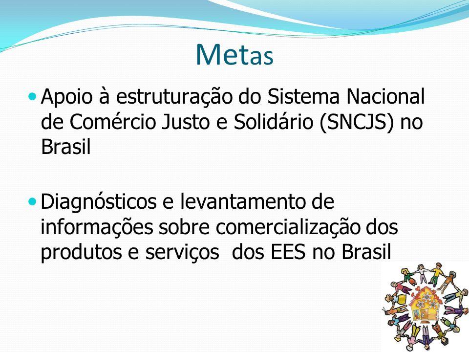 Metas Apoio à estruturação do Sistema Nacional de Comércio Justo e Solidário (SNCJS) no Brasil.