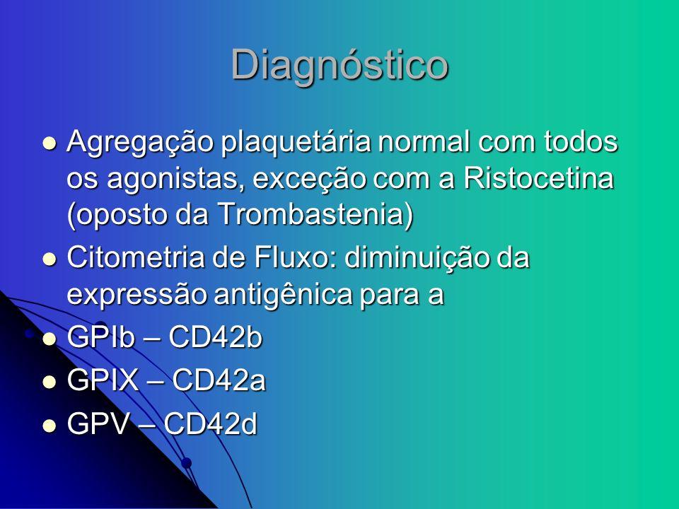 DiagnósticoAgregação plaquetária normal com todos os agonistas, exceção com a Ristocetina (oposto da Trombastenia)