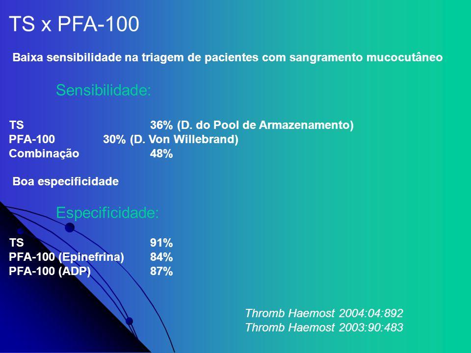 TS x PFA-100 Sensibilidade: