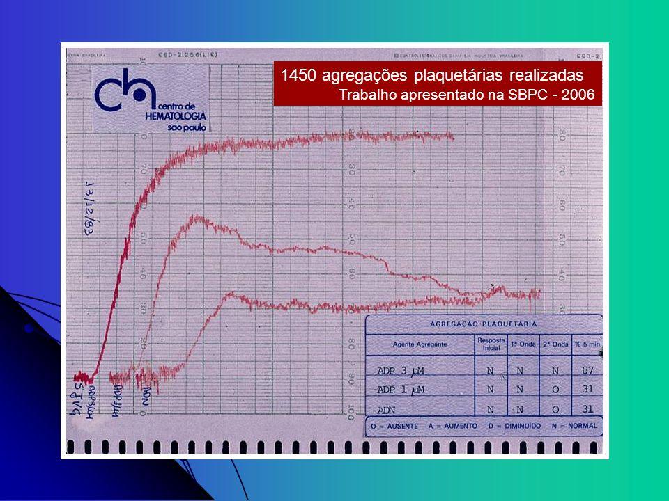 1450 agregações plaquetárias realizadas