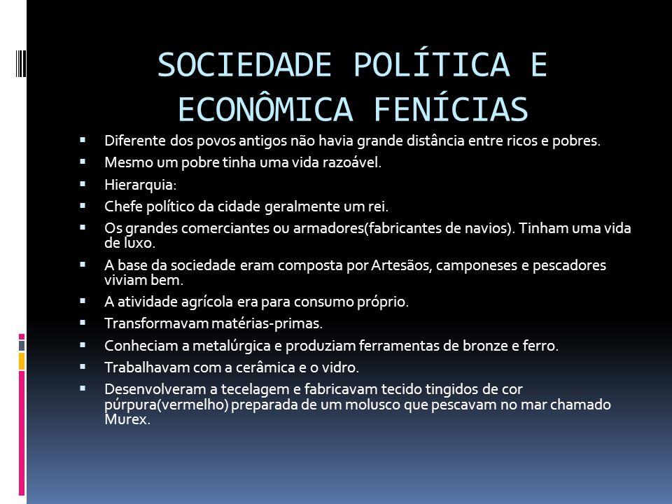 SOCIEDADE POLÍTICA E ECONÔMICA FENÍCIAS