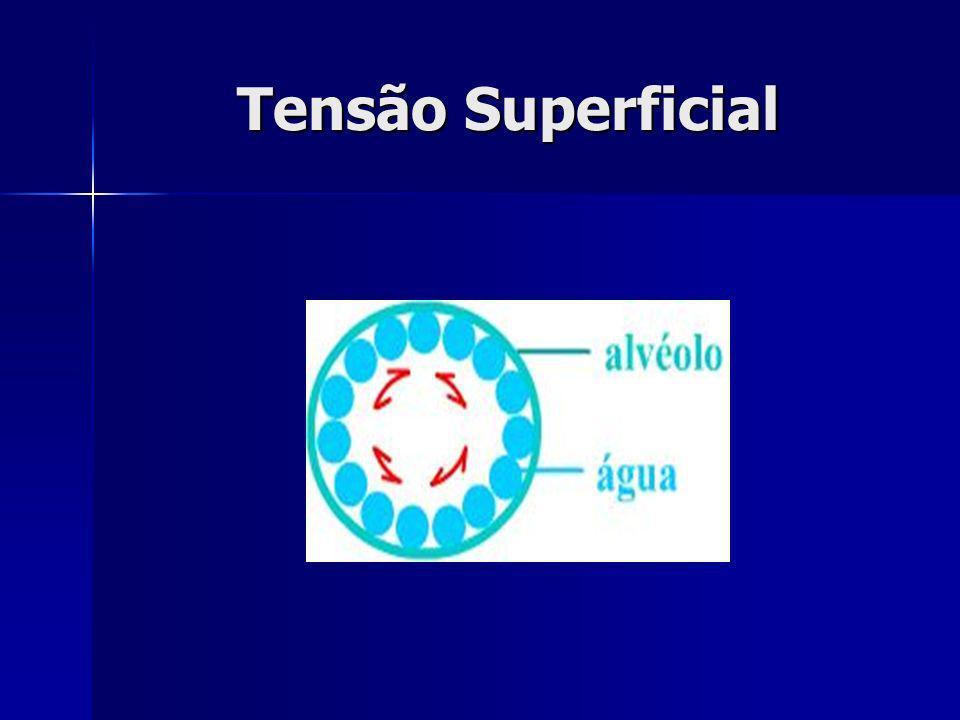 Tensão Superficial