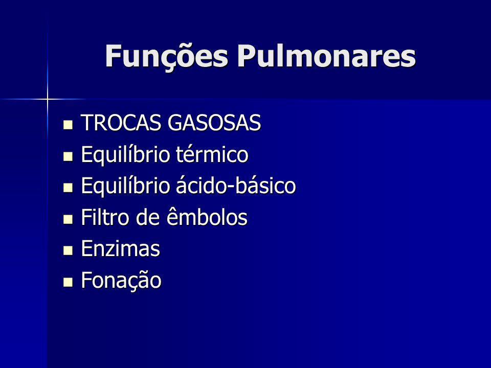 Funções Pulmonares TROCAS GASOSAS Equilíbrio térmico